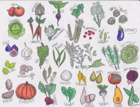 seasonalproduce-900x691