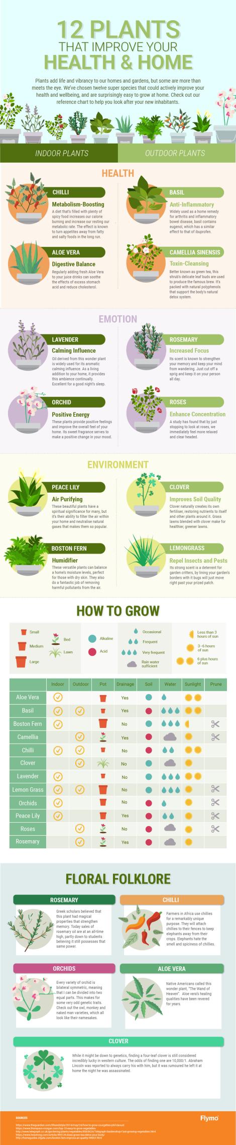 12-plants