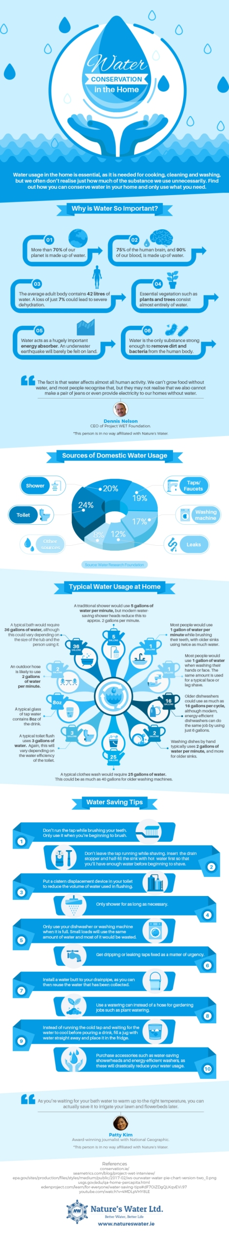 water-conservation-in-the-home-infographic